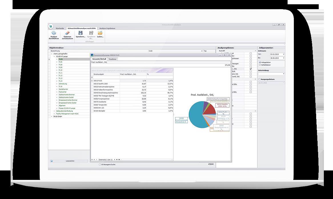 Screenshot Schwachstellenanalyse Instandhaltungssoftware DIVA DYNAMICS